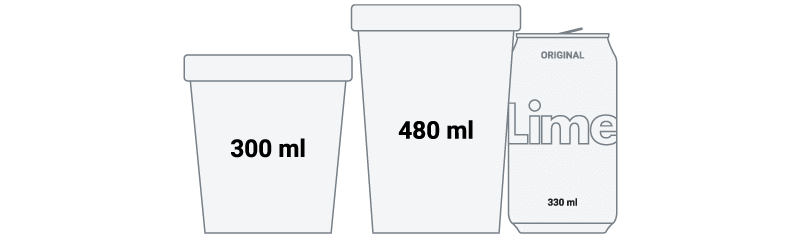 Food cup sizes